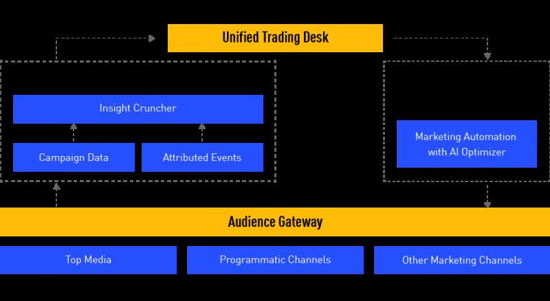 nativex trading desk