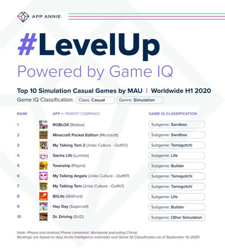 LevelUp, Powered by Game IQ, Nativex