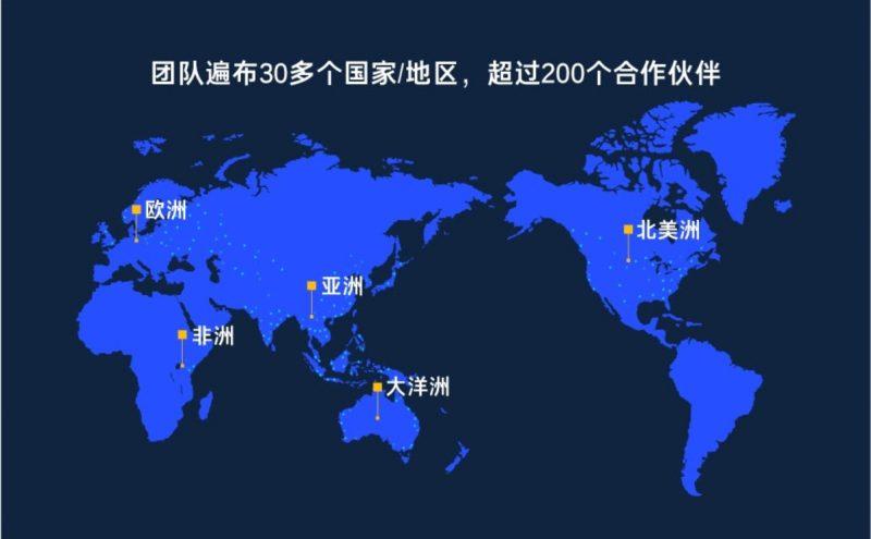 Distribution of TopWorks Nativex