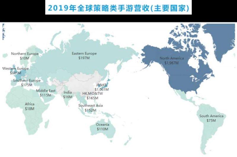 2019全球策略类手游营收主要国家,Nativex