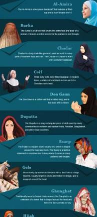 头巾佩戴方式和头巾类型, NATIVEX