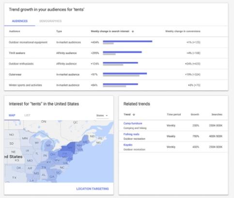 Google 发布新洞察工具, NATIVEX