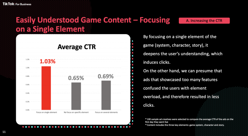 easily understood game content-Increasing the CTR, Nativex