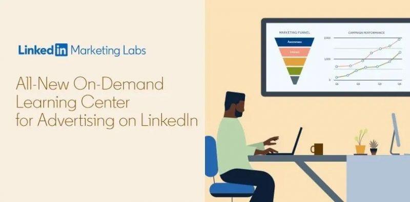 LinkedIn Marketing Labs, Nativex