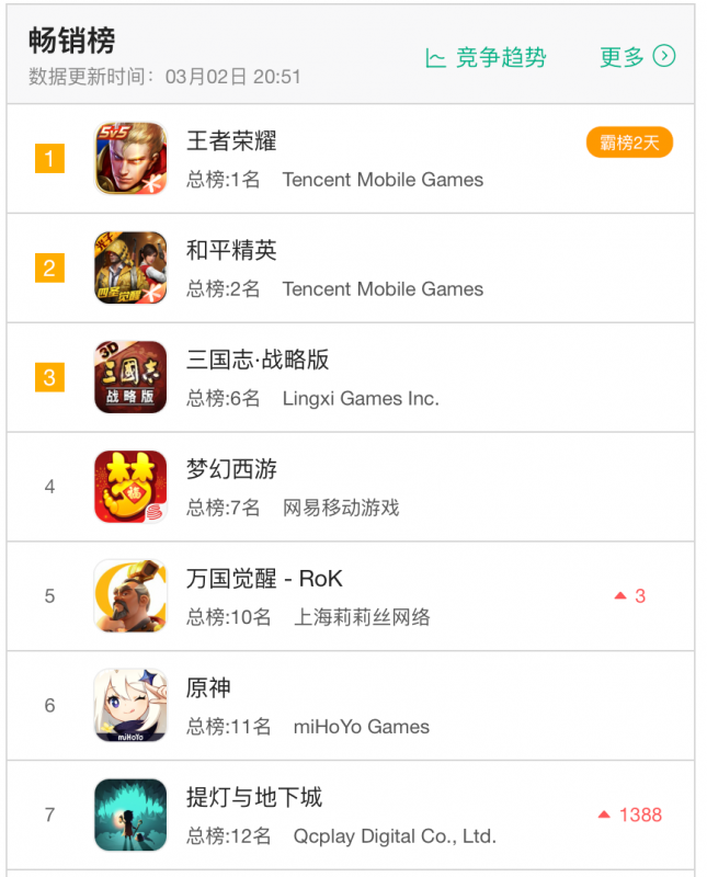 青瓷Roguelike新作上线,空降畅销榜Top10,Nativex