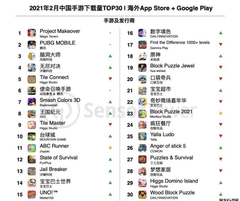 2021年2月中国手游下载量TOP30,Nativex