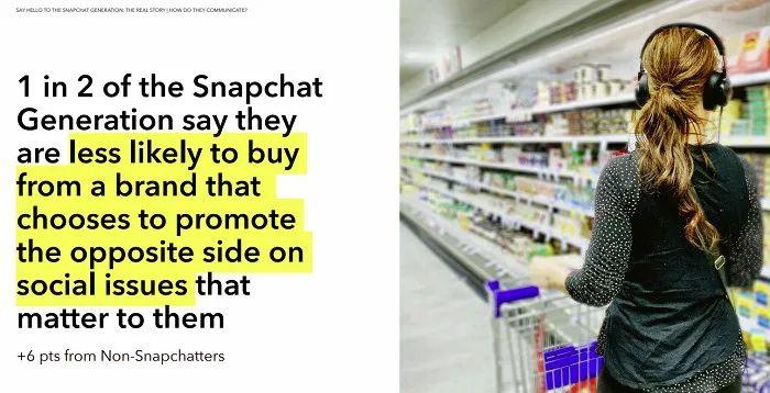 Snapchat的Z世代用户爷希望利用自己的影响力,鼓励企业在经营过程中更加富有社会责任感,Nativex