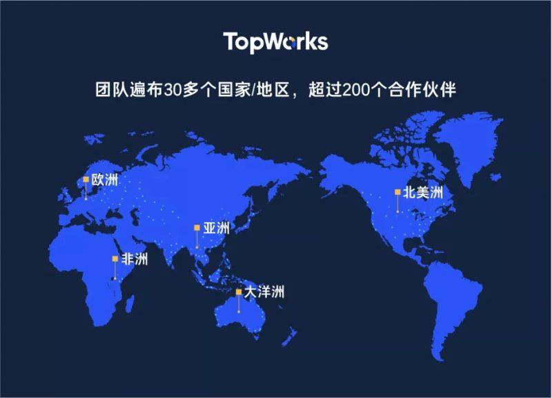 TopWorks创意工作室