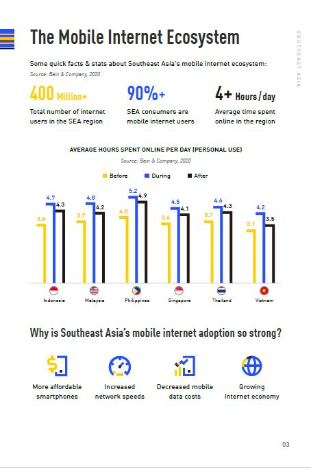 APAC Market Spotlight: Southeast Asia