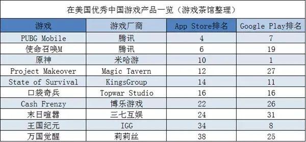 在美国优秀中国游戏产品一览,Nativex